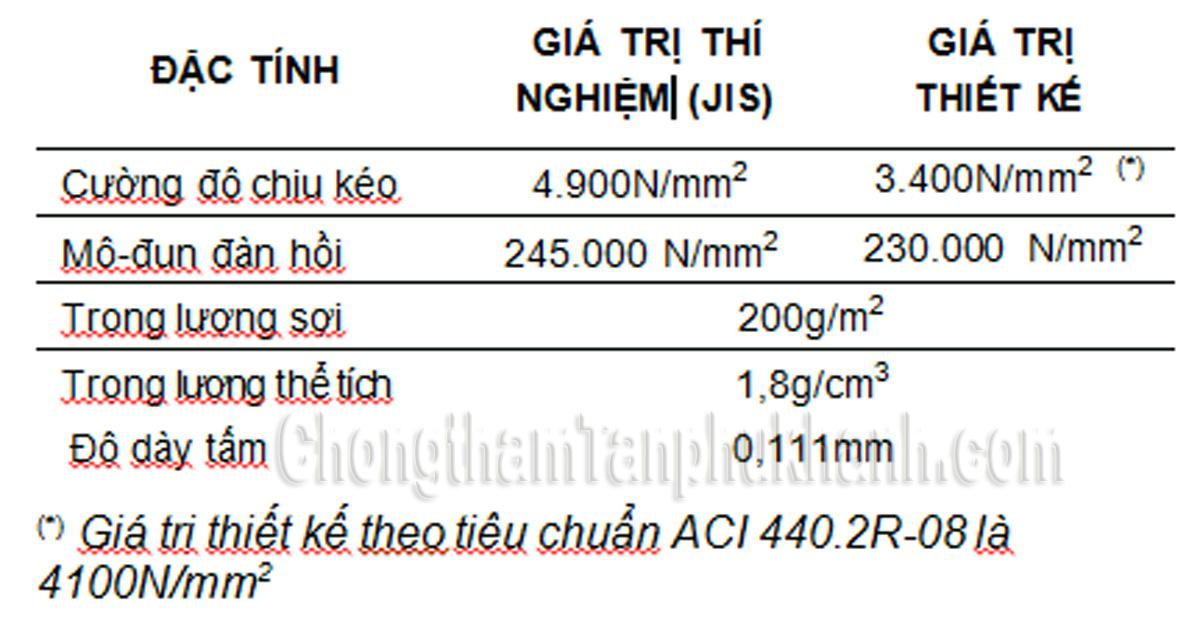 soi carbon toray TU70-20G
